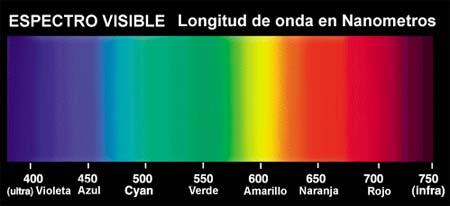 laser-investiga-ojo-percibe-luz-infrarrojaint2